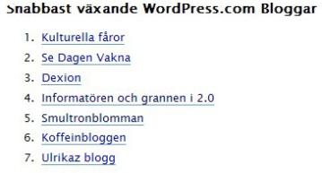 wordpressrank4.jpg